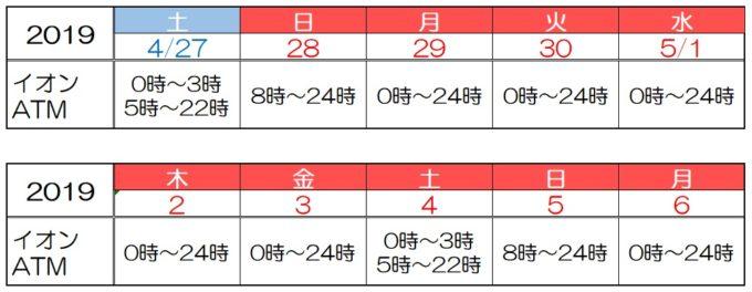 みずほ銀行の2019年ゴールデンウィークのイオンATMの営業時間