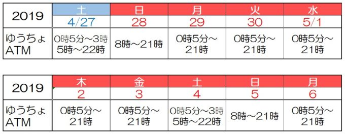 みずほ銀行の2019年ゴールデンウィークのゆうちょATMの営業時間