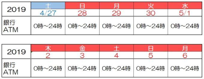 三菱UFJ銀行の2019年ゴールデンウィークのATMの営業時間