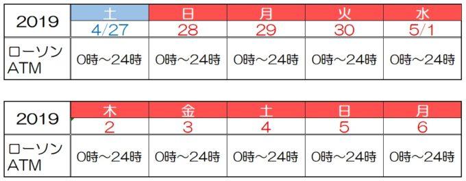 三菱UFJ銀行の2019年ゴールデンウィークのローソンATMの営業時間