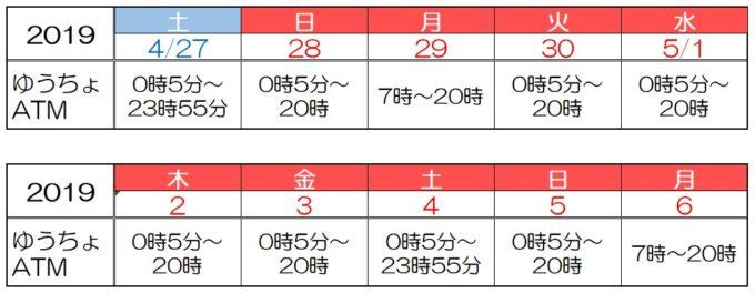 三菱UFJ銀行の2019年ゴールデンウィークのゆうちょATMの営業時間