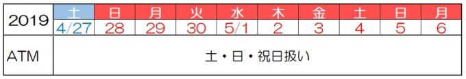 三井住友銀行の2019年ゴールデンウィークのATMの手数料