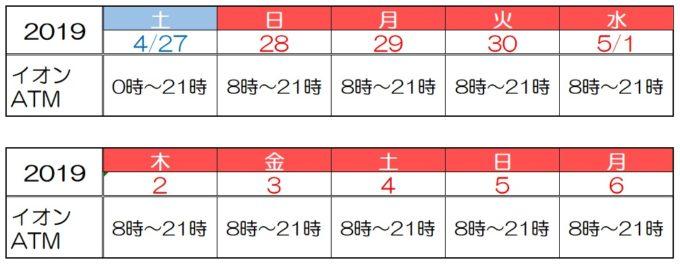 三井住友銀行の2019年ゴールデンウィークのイオンATMの営業時間
