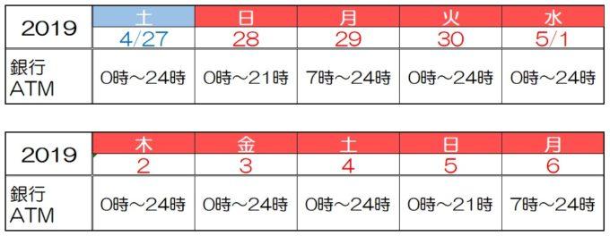 三井住友銀行の2019年ゴールデンウィークのATMの営業時間