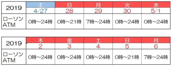 三井住友銀行の2019年ゴールデンウィークのローソンATMの営業時間