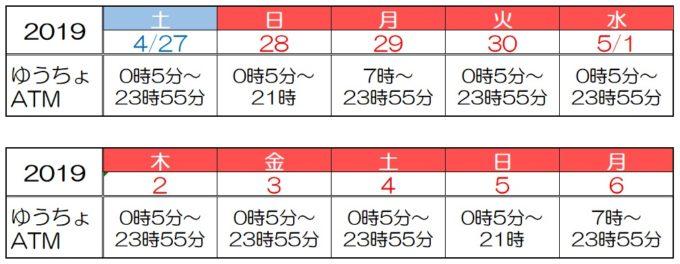 三井住友銀行の2019年ゴールデンウィークのゆうちょATMの営業時間
