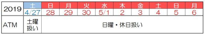 ゆうちょ銀行の2019年ゴールデンウィークのATMの手数料