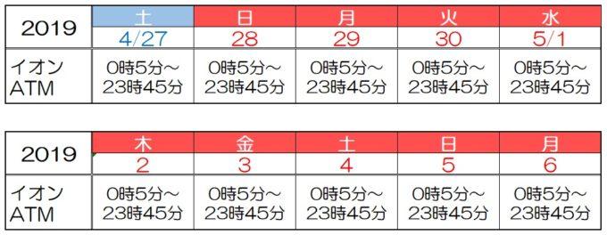 ゆうちょ銀行の2019年ゴールデンウィークのイオンATMの営業時間