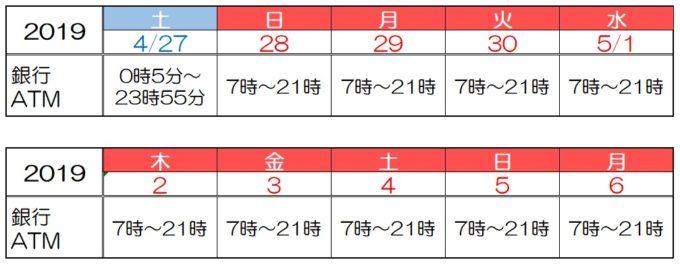ゆうちょ銀行の2019年ゴールデンウィークのATMの営業時間
