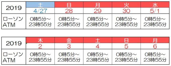 ゆうちょ銀行の2019年ゴールデンウィークのローソンATMの営業時間