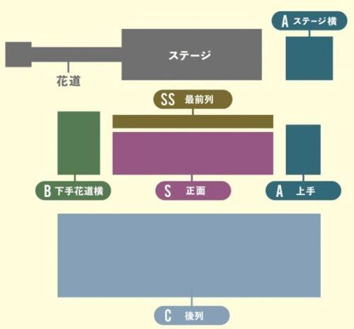 東京花火大祭2018(お台場)の穴場13選!8月の無料観覧席と座席チケットは?
